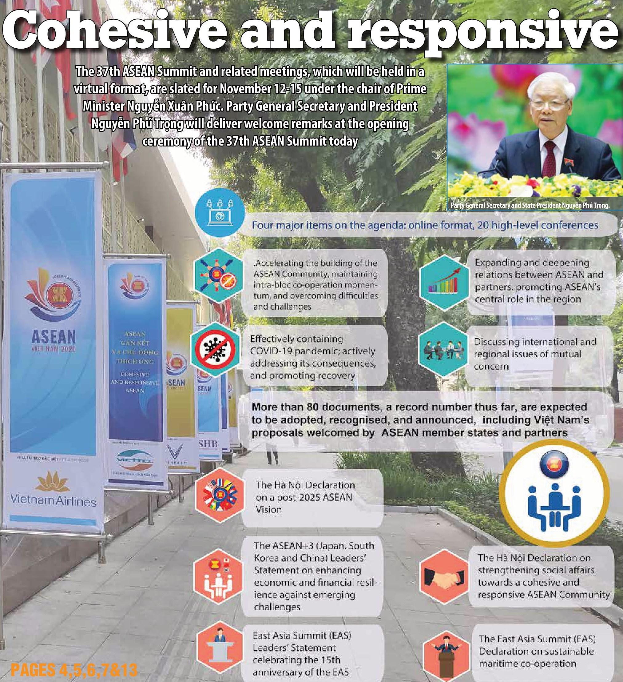 37th ASEAN Summit kicks off hinh anh 1