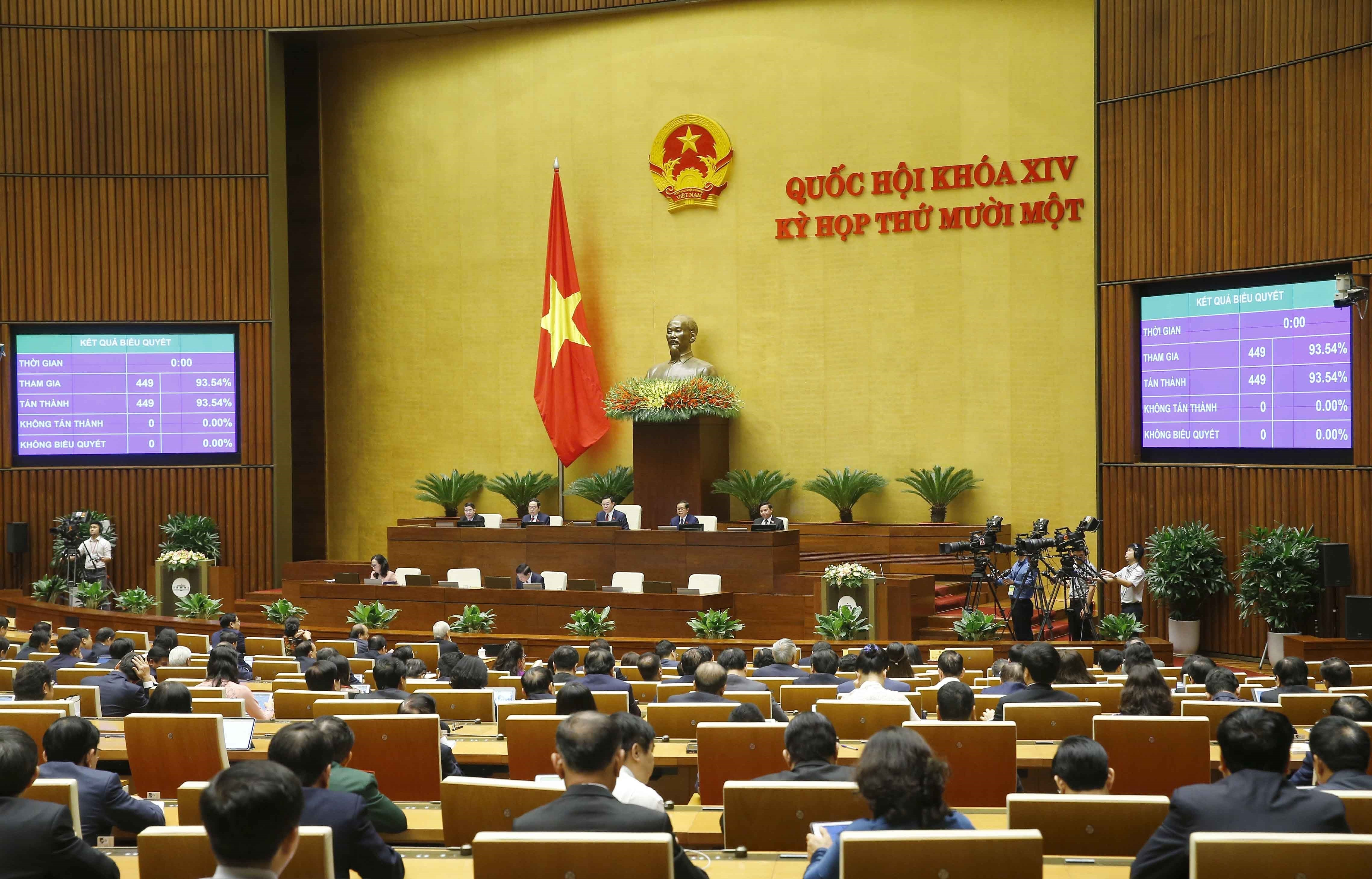 Vice chairpersons, members of election, national defence-security councils approved hinh anh 2
