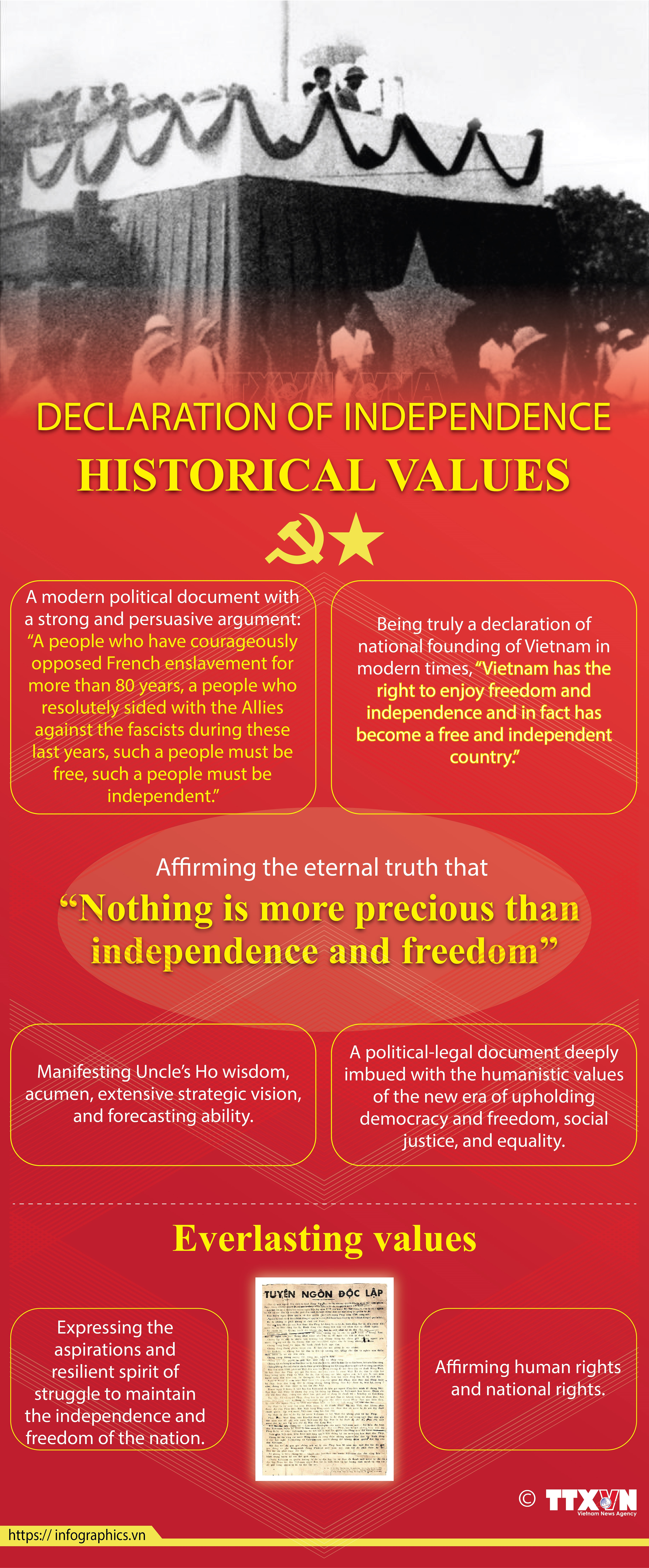 Historical values of Declaration of Independence hinh anh 1