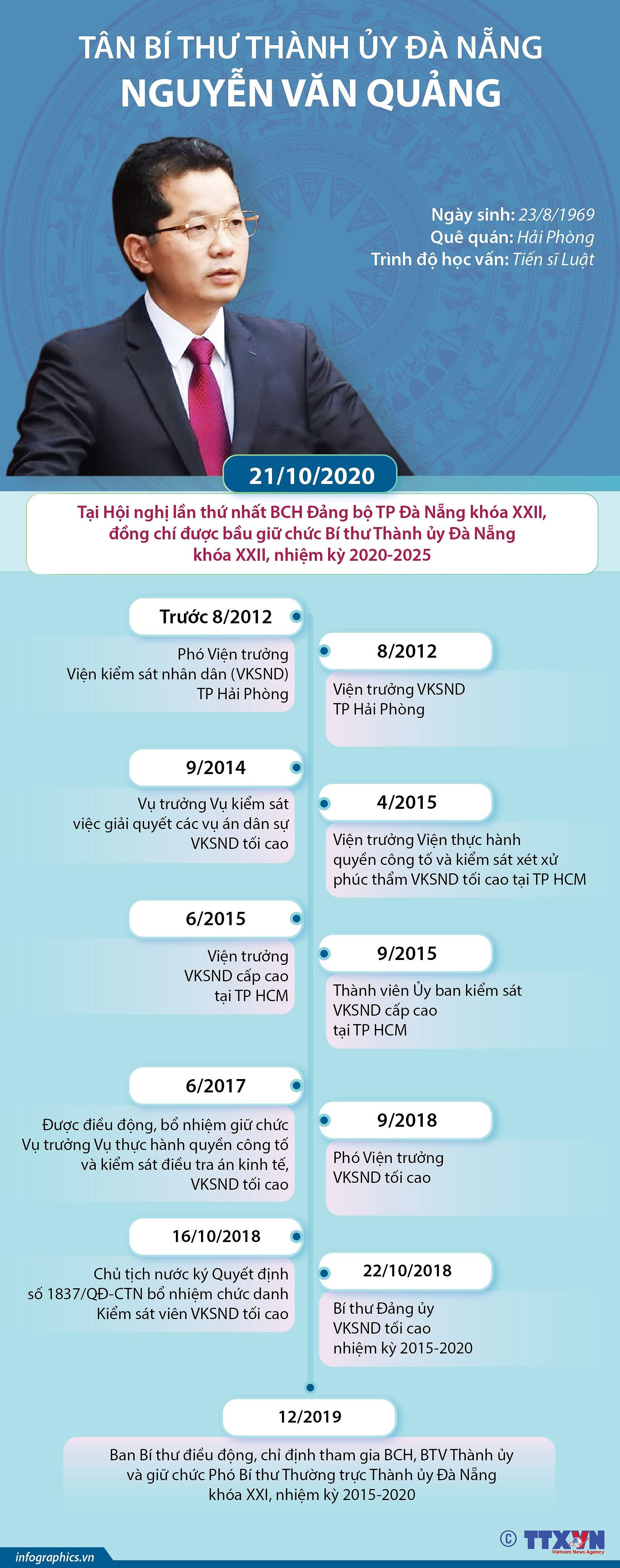 [Infographics] Tan Bi thu Thanh uy Da Nang Nguyen Van Quang hinh anh 1