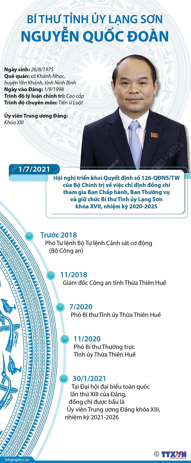 [Infographics] Bi thu Tinh uy Lang Son Nguyen Quoc Doan hinh anh 1