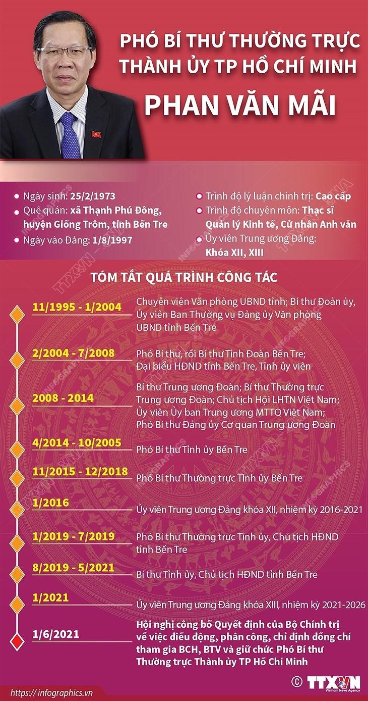 [Infographics] Pho Bi thu Thuong truc Thanh uy TP.HCM Phan Van Mai hinh anh 1