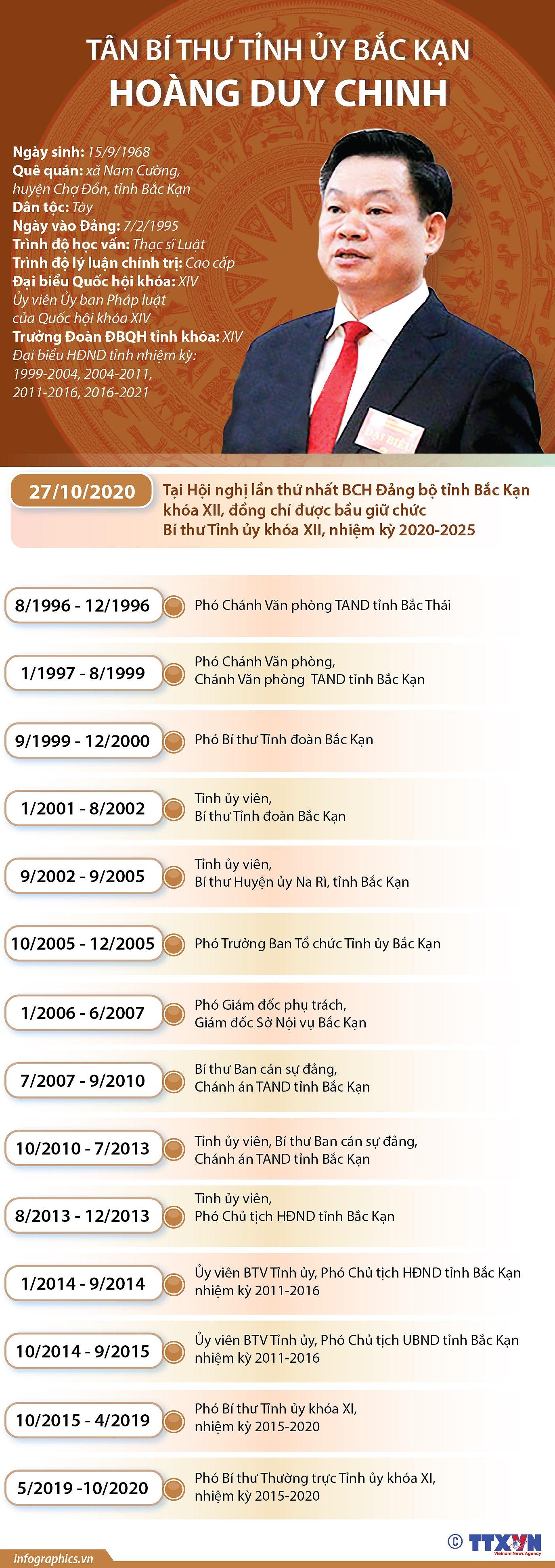 Be mac Dai hoi Dang bo tinh Bac Kan nhiem ky 2020-2025 hinh anh 1