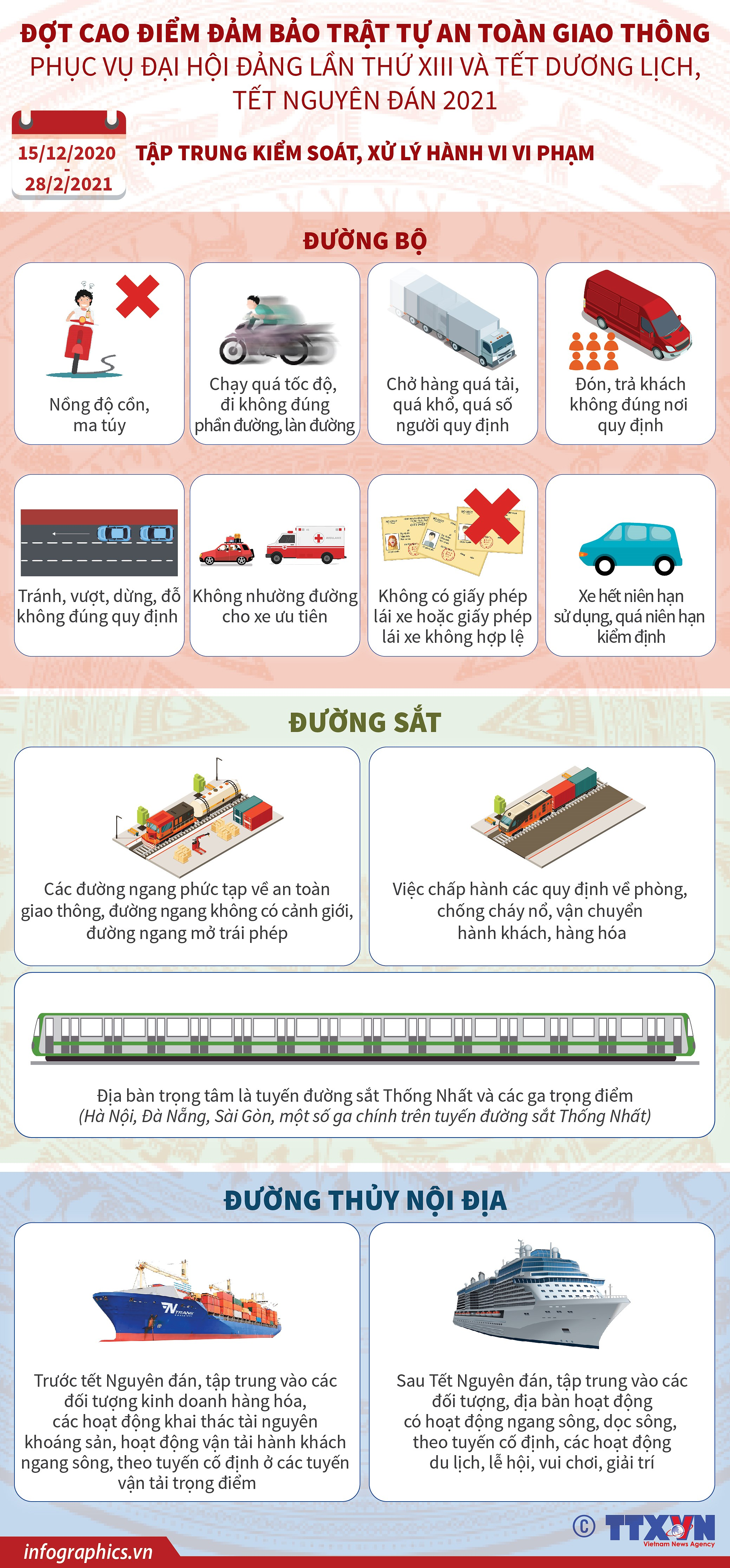 [Infographics] Dam bao trat tu an toan giao thong phuc vu Dai hoi Dang hinh anh 1