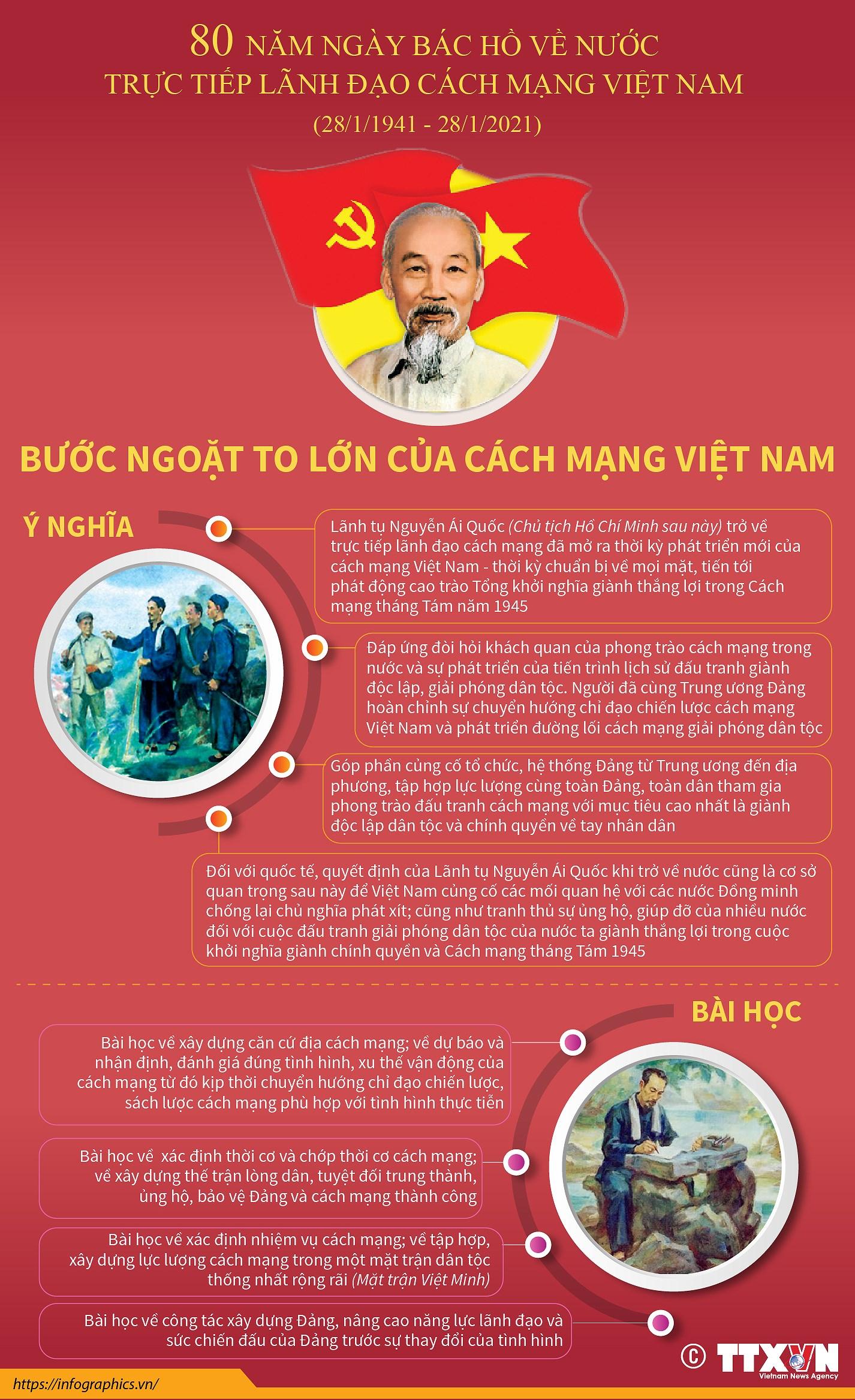 80 nam Ngay Bac Ho ve nuoc: Buoc ngoat cua cach mang Viet Nam hinh anh 1