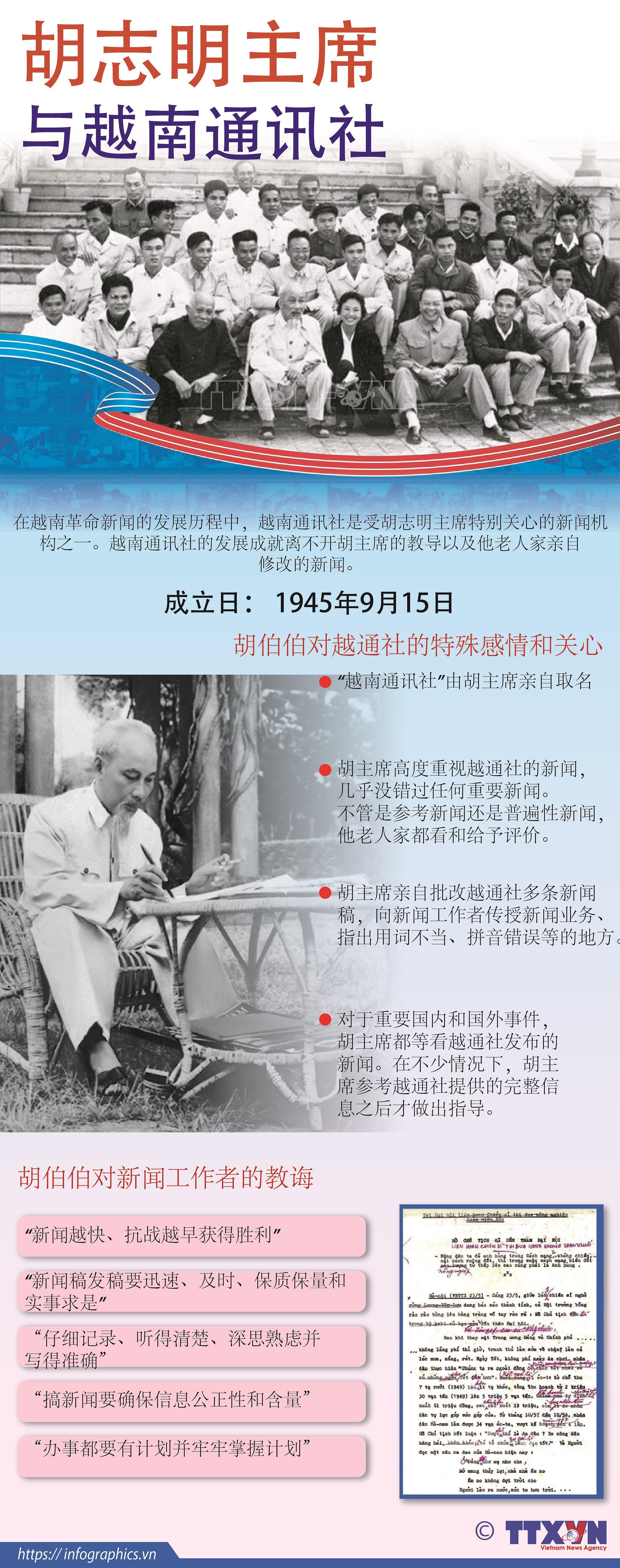 图表新闻:胡志明主席与越南通讯社 hinh anh 1