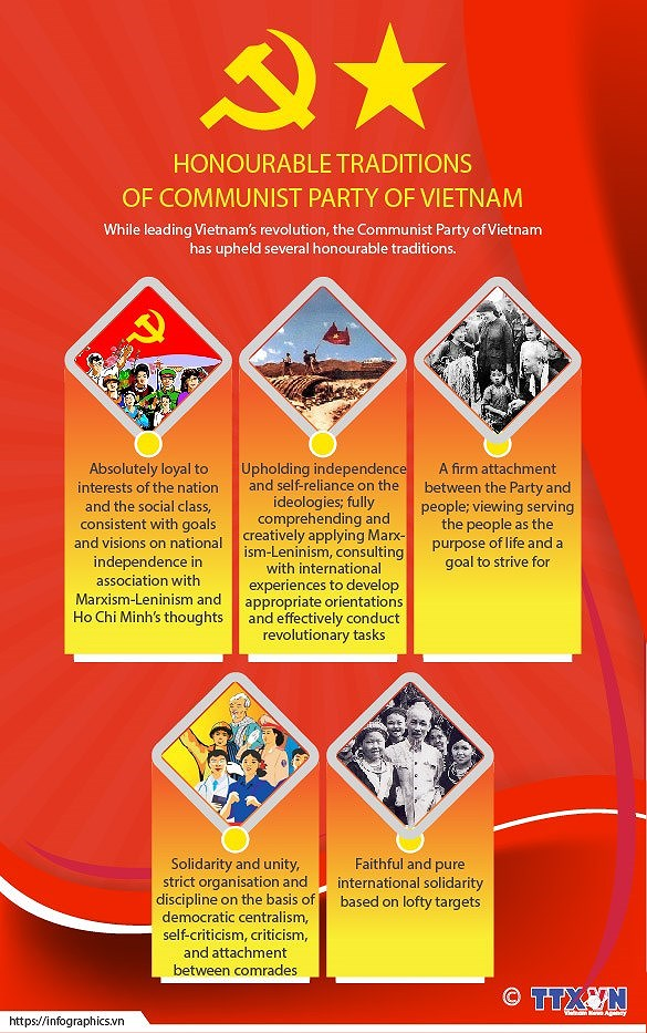 Party hallmarks seen in every success of Vietnamese revolution hinh anh 6